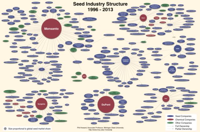 seedindustry.sm_1-768x508